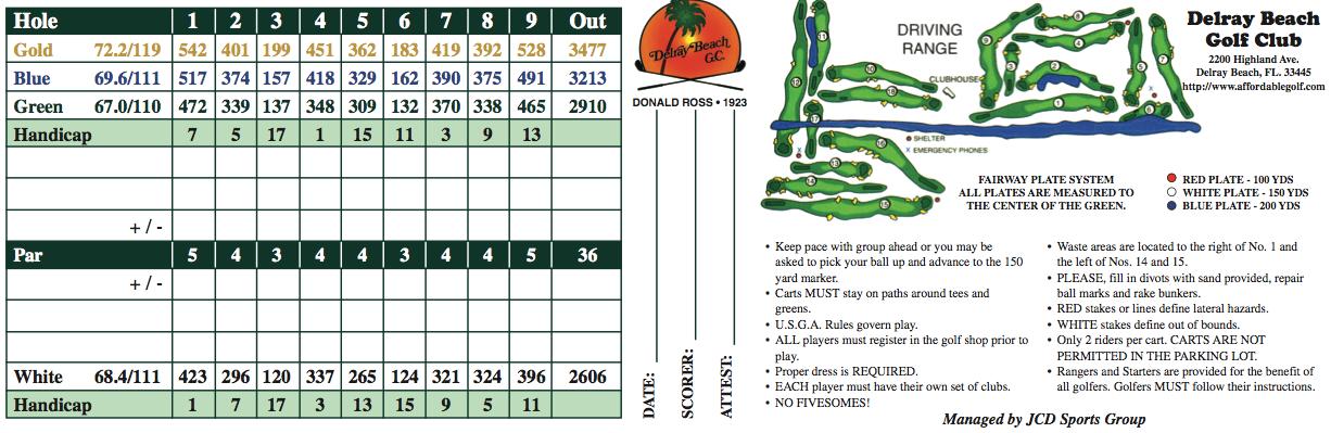 DBGC Score Card 2